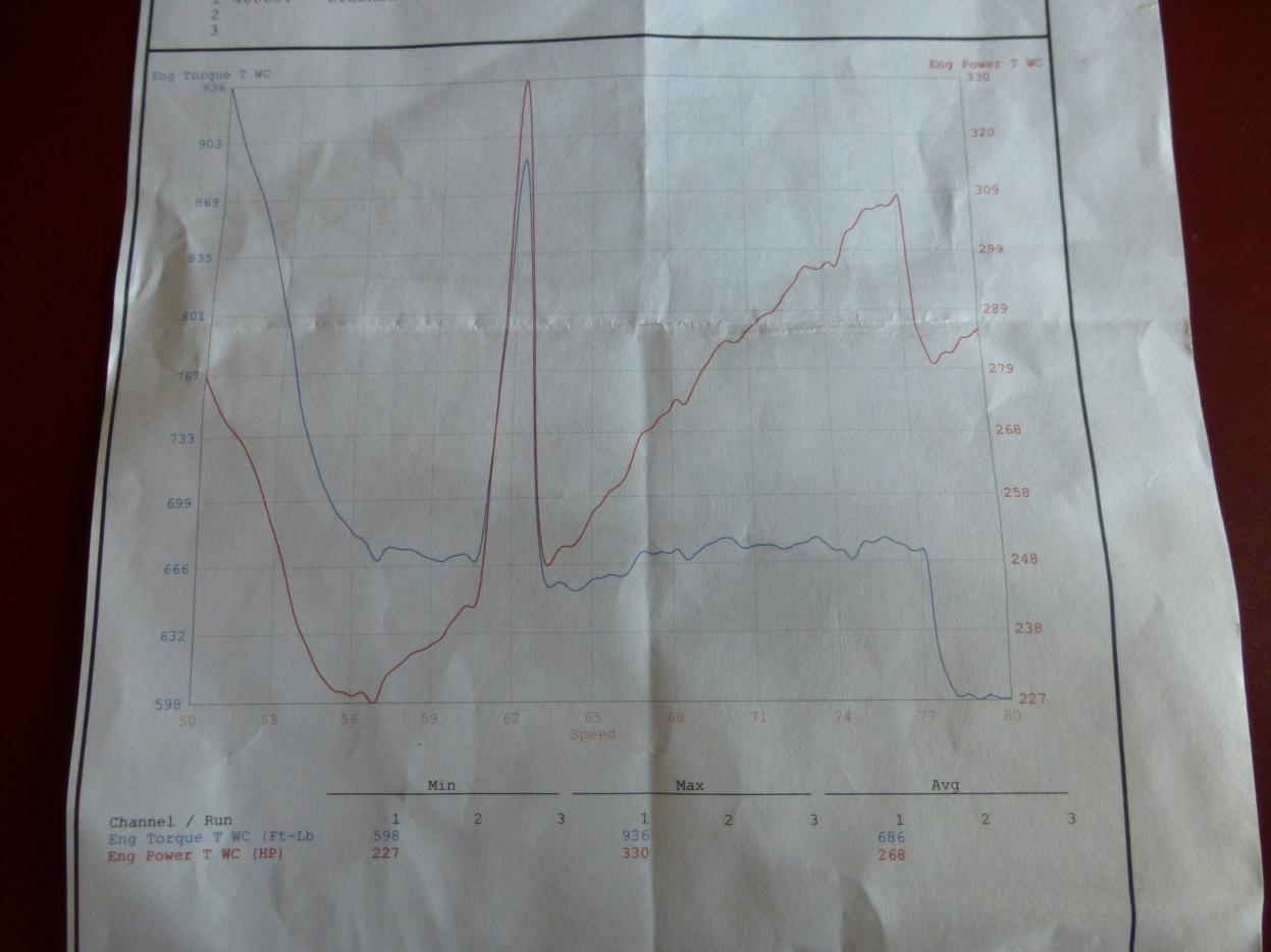 Dyno results possible?-006.jpg