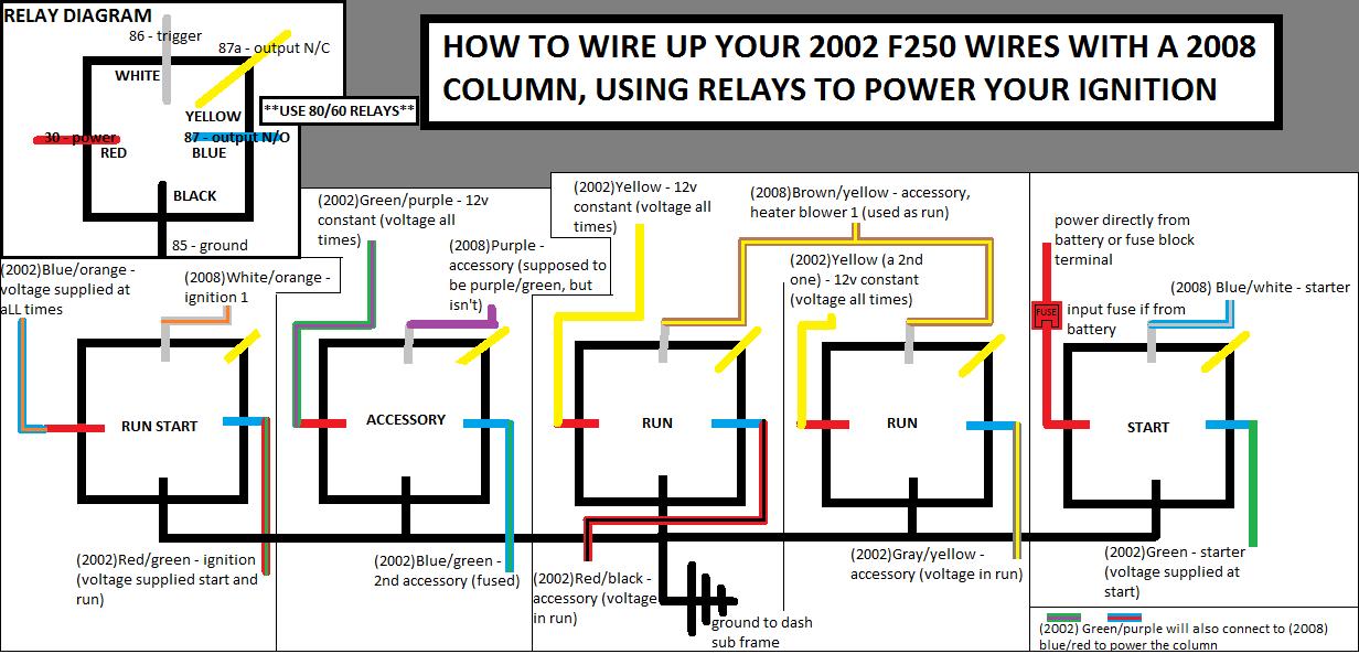 02 to 08 dash upgrade. | Page 2 | Ford Powerstroke Diesel ForumPowerstroke.org