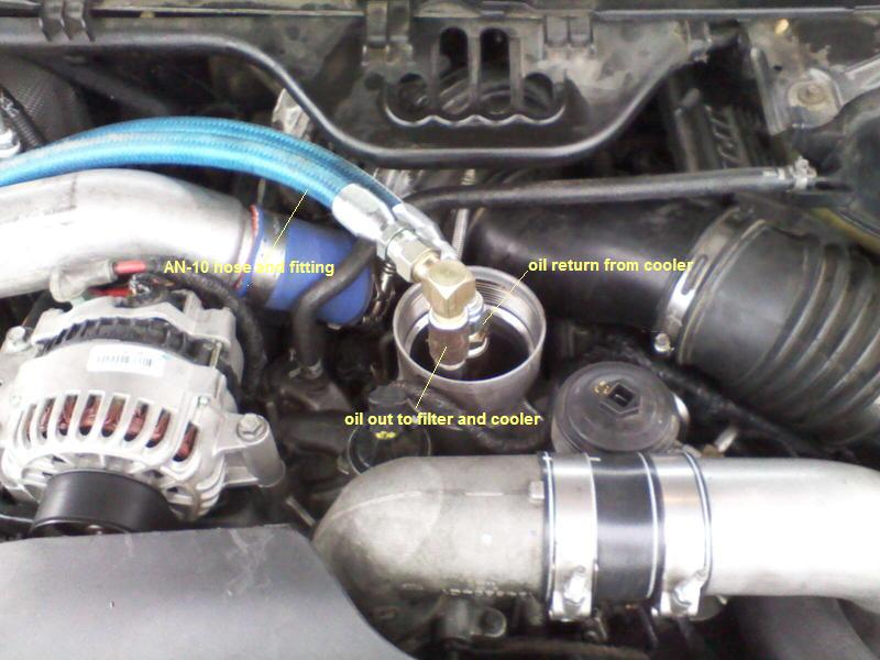 450 Remote Oil Cooler Ford Powerstroke Diesel Forumrhpowerstrokeorg: 2004 Ford Powerstroke Oil Filter Location At Gmaili.net