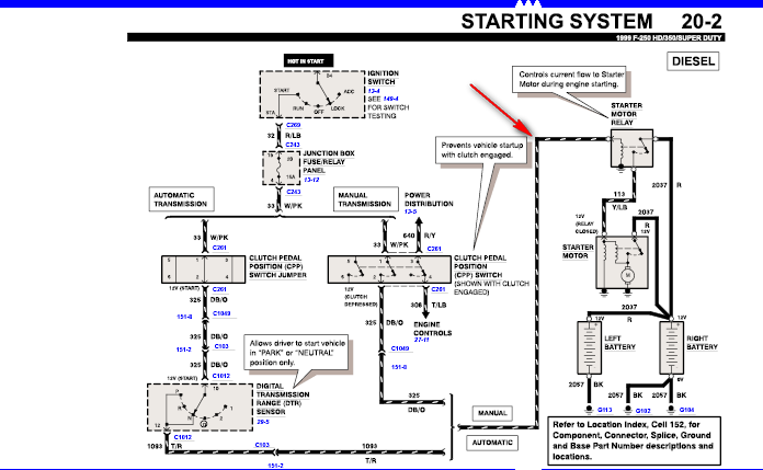 1996 ford 7 3 powerstroke wiring diagram  u2022 wiring diagram