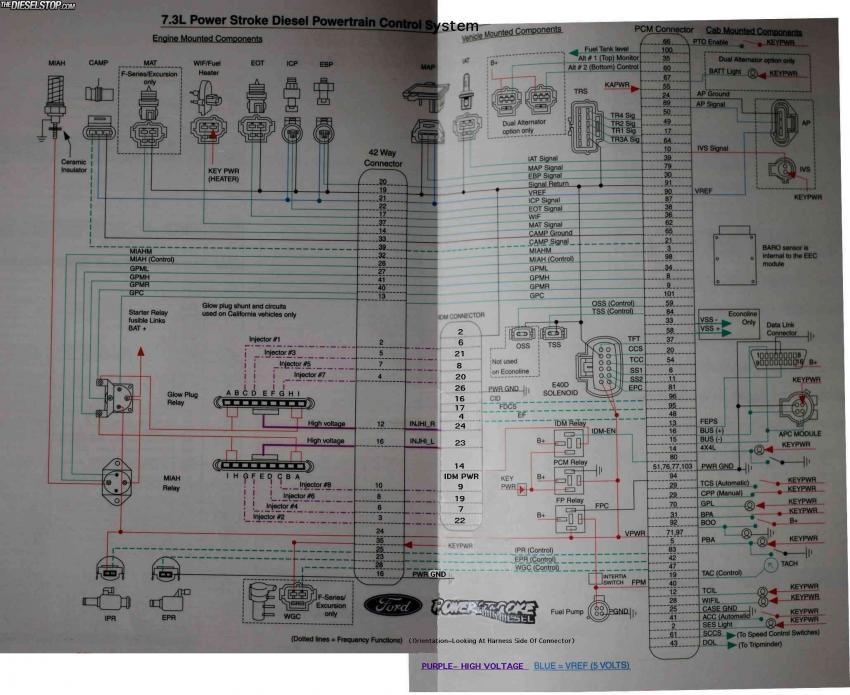 Need PCM Pins/connector #s diagram | Ford Powerstroke Diesel ForumPowerstroke.org