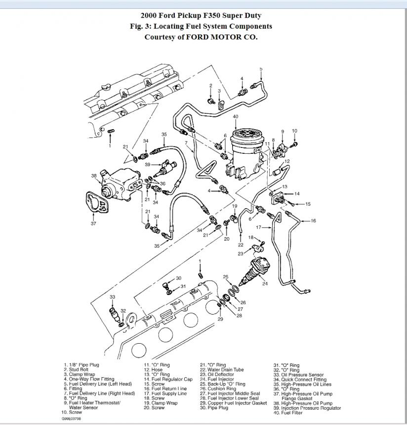 fuel leak-2000fueldiagram.jpg
