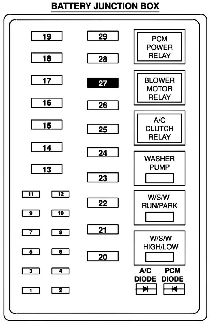 2001 ford f 250 fuse box diagram