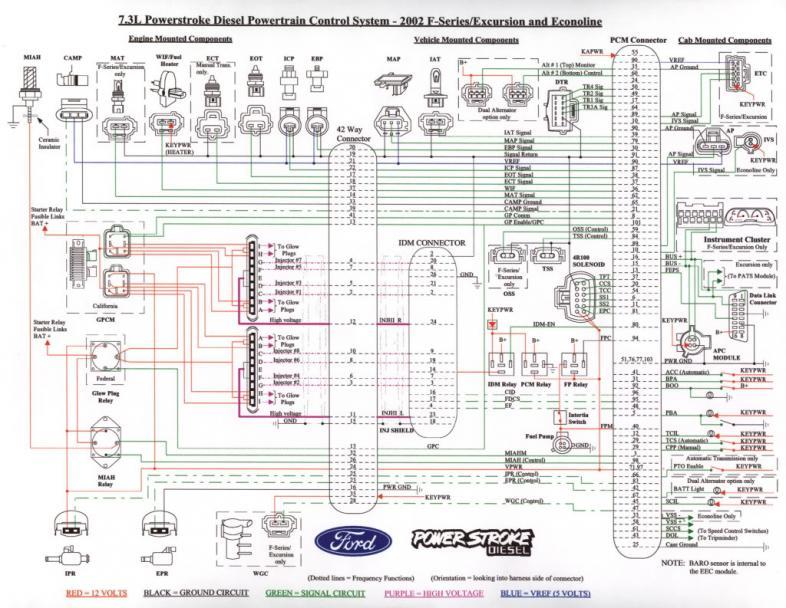 diagram 1997 f350 wiring diagram full version hd quality