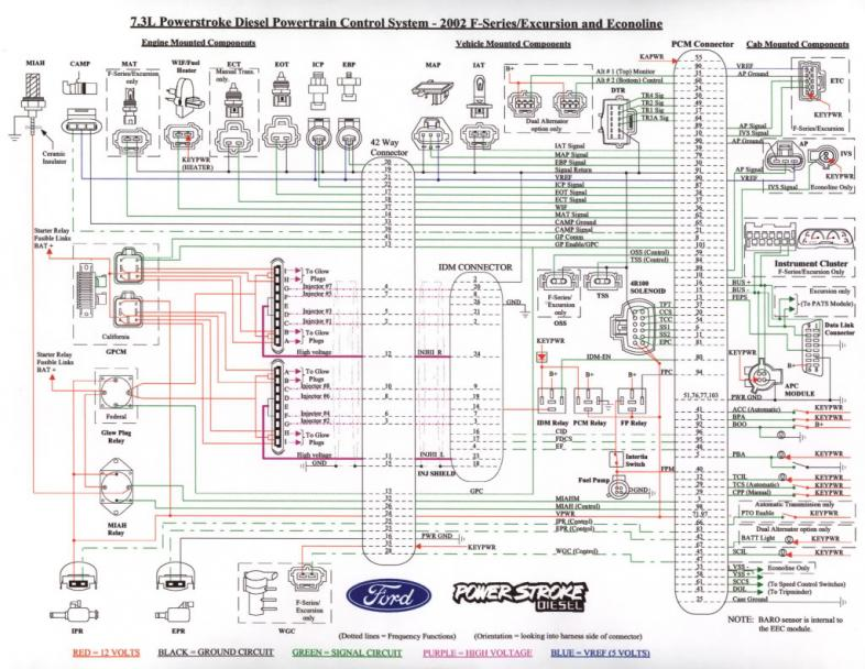 2001 ford f 250 super duty 7 3 psd pcm wiring diagram 1999 ford f 250 super duty 7 way trailer plug wiring diagram