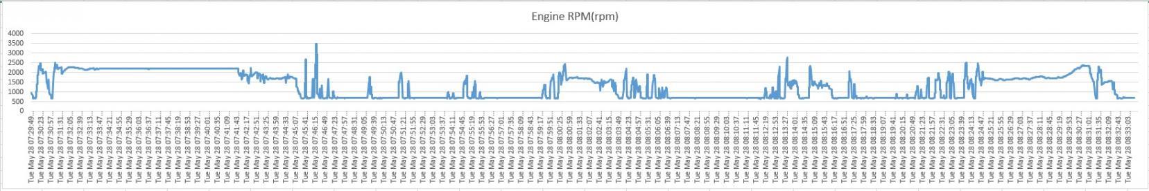 Powermax: cast vs Batmo vs Single plane-5_28_2013_rpm_morningcommute.jpg