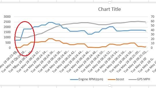 Powermax: cast vs Batmo vs Single plane-5_28_2013_sluggishboost_marked.jpg