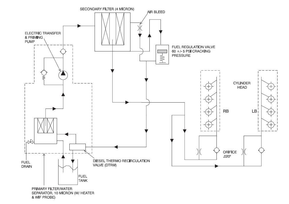 Ford 6 0 Diesel Fuel Filter Diagram
