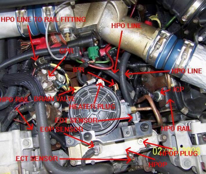 no acceleration...no top end...-7.3sensors.jpg