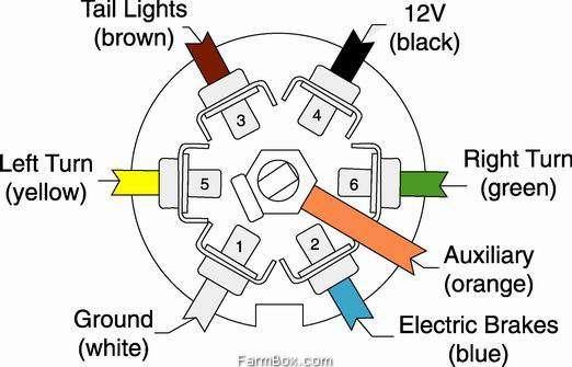 Trailer light wiring issue-7waytrailerend.jpg