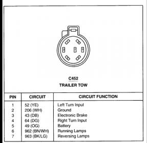 2001 X Wiring Diagram for OEM trailer connector-87602042.jpg