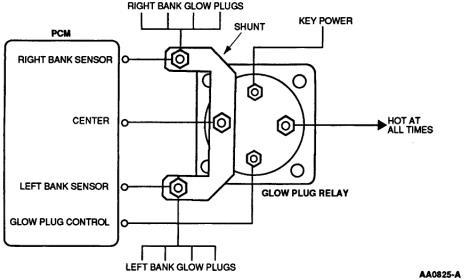 97 powerstroke wiring diagram  | 525 x 526