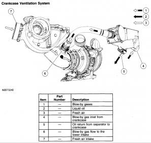 1032785 Code P04db on Ford 4 6 Engine Oil System Diagram