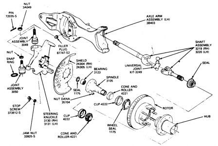 90777 97 F250 Spindle Rusted Tight 2 on 04 silverado steering diagram