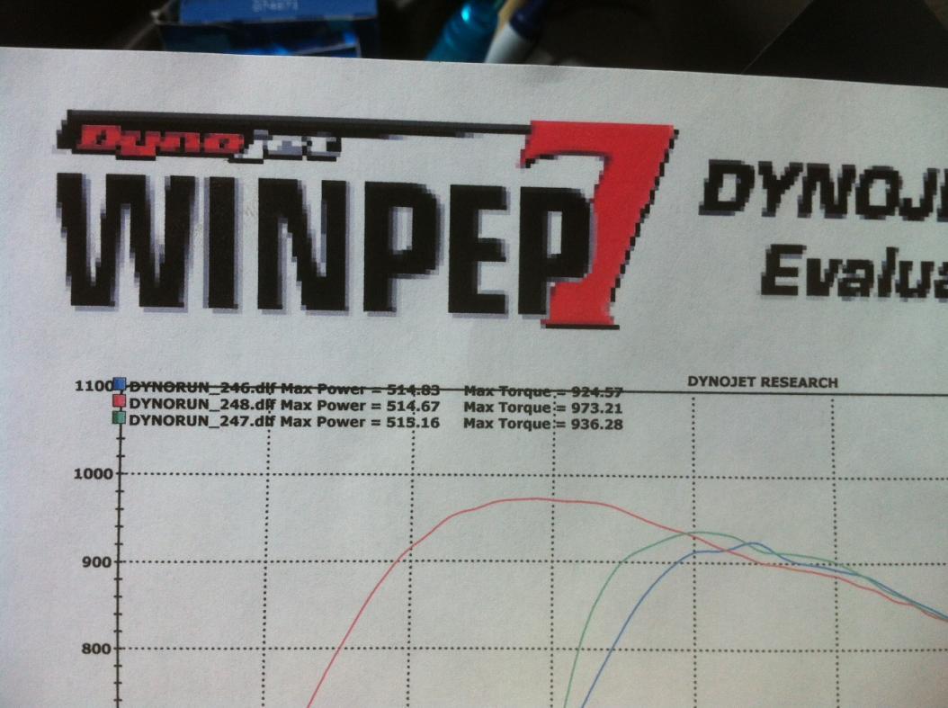 175/75's MTW Stage 2 dyno-dyno.jpg
