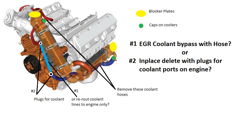 Egr Block Off Bypass Ford Powerstroke Diesel Forum