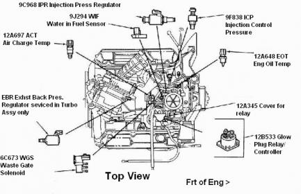 Help With My Gutless 97 Ford Powerstroke Diesel Forum