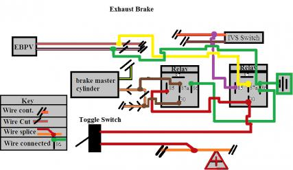 DIY exhaust brake? - Ford Powerstroke Diesel Forum