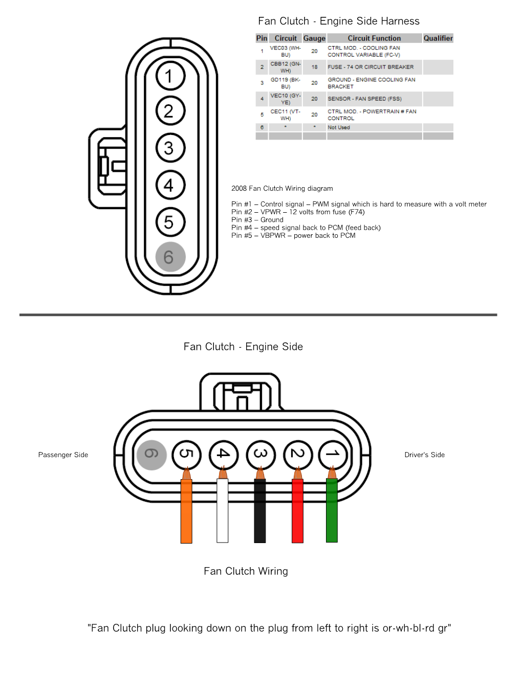 [DIAGRAM_38ZD]  Fan Clutch Wiring Fix (Pulled out of Harness) | Ford Powerstroke Diesel  Forum | 2008 Ford F350 Cooling Fan Wiring |  | Powerstroke.org
