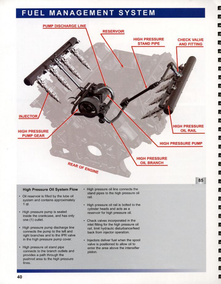 Hot start & Stalling Issue.-fuel-management-system-pg-40.jpg