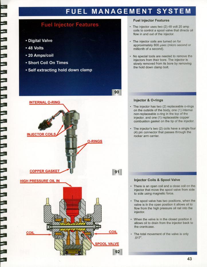 Hot start & Stalling Issue.-fuel-management-system-pg-43.jpg