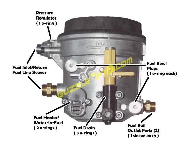 [DIAGRAM_5UK]  No wait to start light but cranking just fine | Ford Powerstroke Diesel  Forum | 1997 Ford F 250 Fuel Filter Heater |  | PowerStroke.org