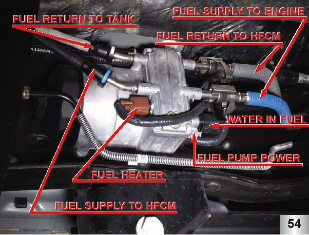 Ford 6 0 Diesel Fuel Filter Diagram Wiring Diagramrhsteinkatzde: Ford 6 0 Fuel Filter Change At Gmaili.net