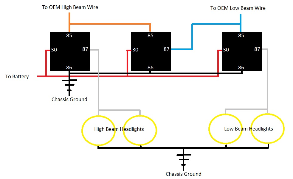 Headlight High Low and Upgrade Wiring - How To-hi-lo-relay.jpg
