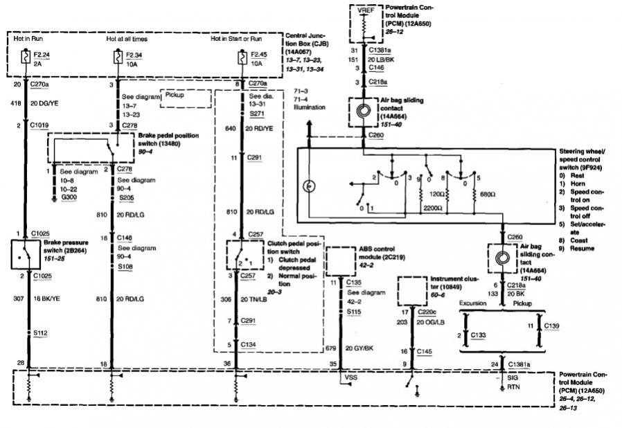 [SCHEMATICS_48DE]  cruise ON button plays horn? | Ford Powerstroke Diesel Forum | 2000 Ford F 250 Cruise Control Wiring Diagram |  | Powerstroke.org