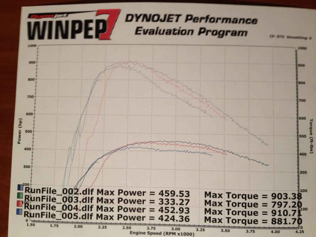 155cc injector dyno graphs-image.jpg