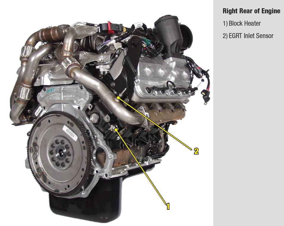 Can't Find Engine Block Element Pins! - Page 2 - Ford Powerstroke Diesel Forum