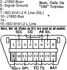 OBD2 Power-obd-iiport-pins.jpg
