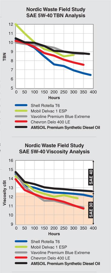 Motor oil-oil-1.jpg