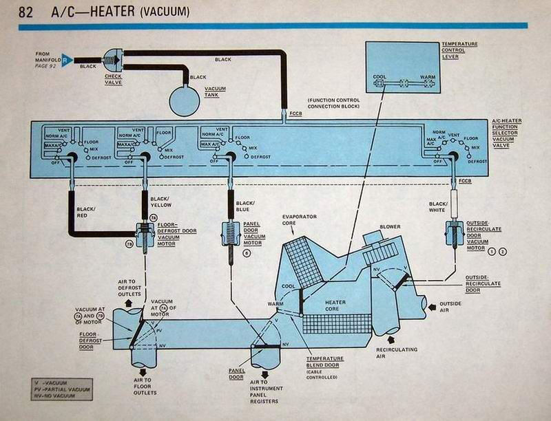 Heater control dial restriction-pg82a.jpg