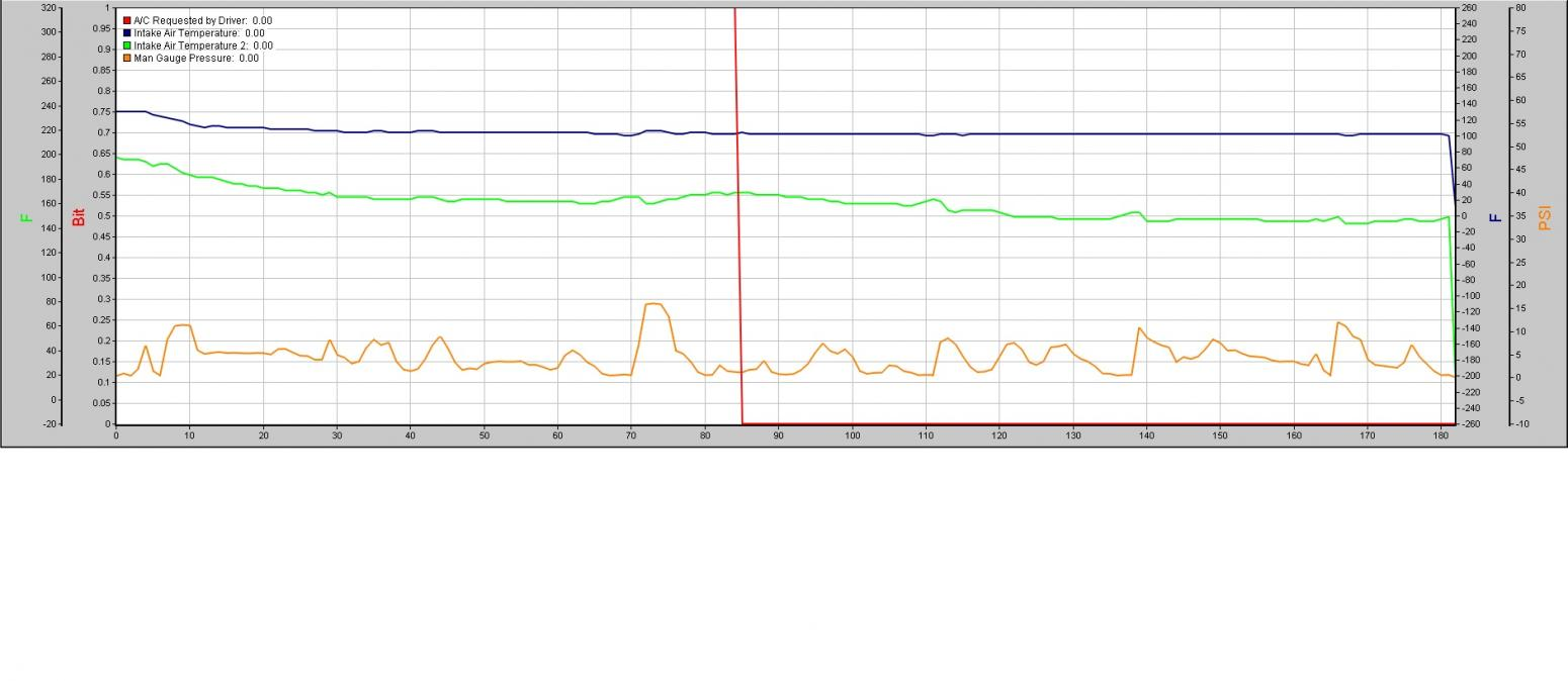 Air temps before and after the turbo with different setups.-readings1.jpg