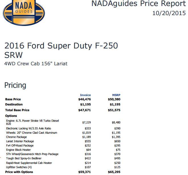 nada invoice ford powerstroke diesel forum