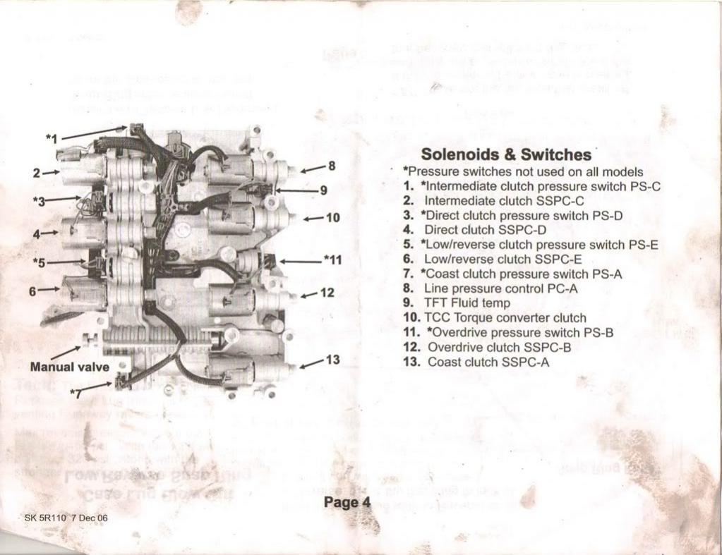 Which solenoid is C-solenoid-pic.jpg