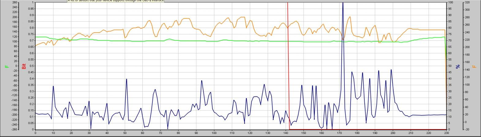 Air temps before and after the turbo with different setups.-stocktunewegr.jpg