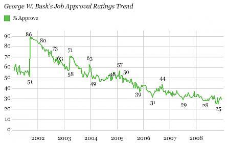 Obama approval index-thoktsy5jkyzejr1oraoag.jpg
