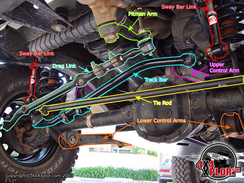 2002 Ford F250 Suspension Diagram