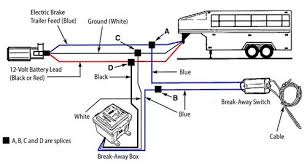 trailer brake wireing??-trailer-brake-breakaway.jpg