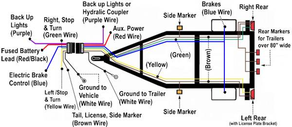 Grounding Trailer Lights Trailer Light Wiring