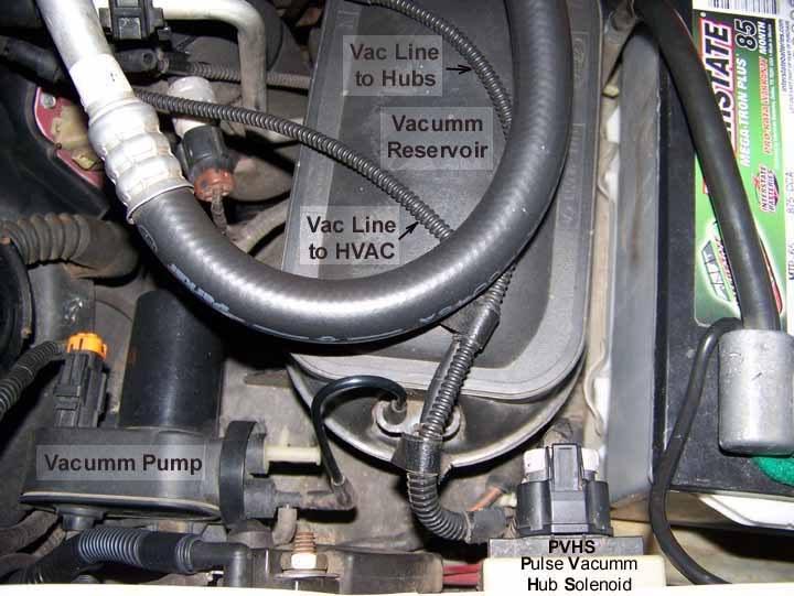 Where To Plug Vacuum Lines