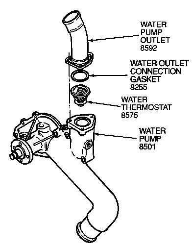 Cooling system Part #-water-pump.jpg