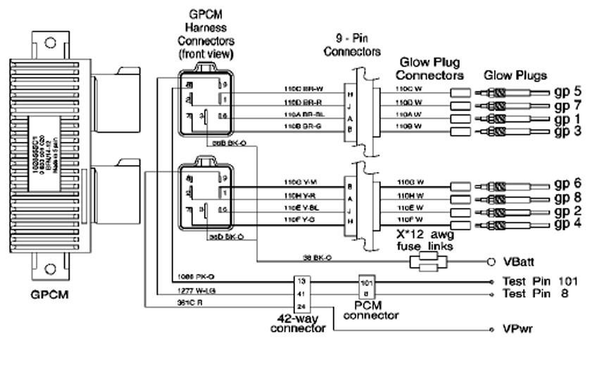 2006 F250 Diesel Glow Plug Wire Diagram 2006 Ford Van Fuse Panel Diagram Hinoengine Fordwire Warmi Fr